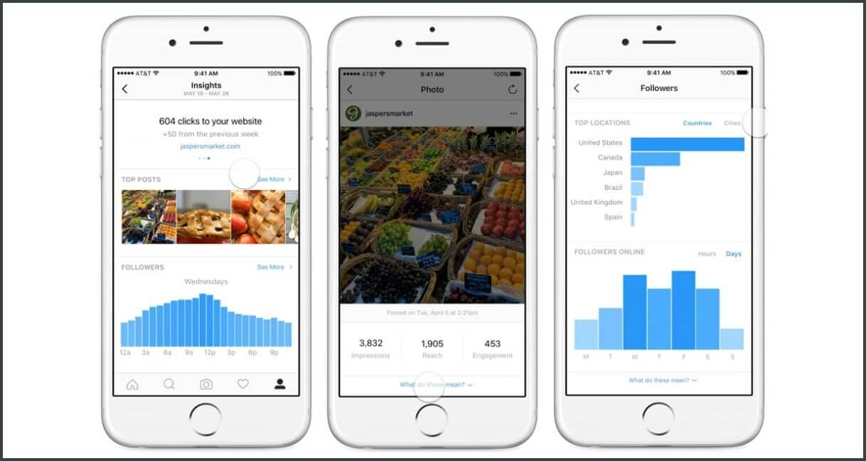 Instagram Analytics Tools