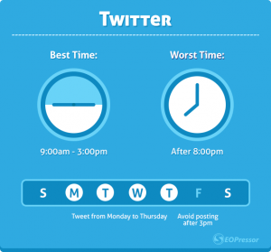 Post 3-6 Times a Day on Twitter | CC : Seopressor