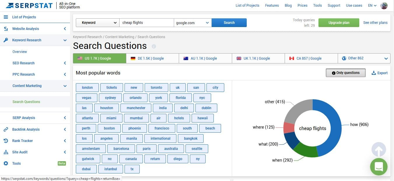 Serpstat Content Marketing Ideation Tool