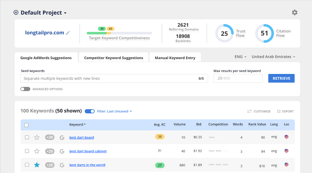 LongTailPro Review: Keyword Research