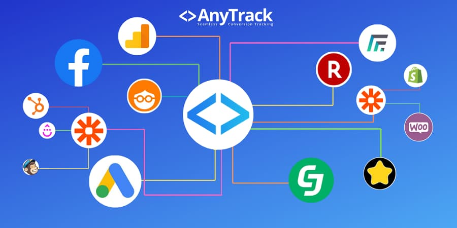 AnyTrack Review: Features